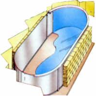 Das aquapool schwimmbad forum stahlwandbecken for Stahlwandbecken aufstellen